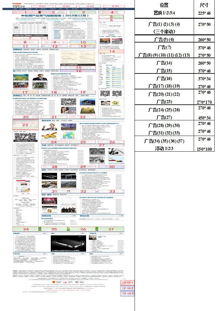 中国有色网广告位