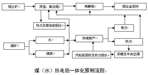 电厂立式加热器结构图