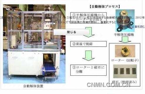 三菱电机实现室内空调稀土磁石回收商业化