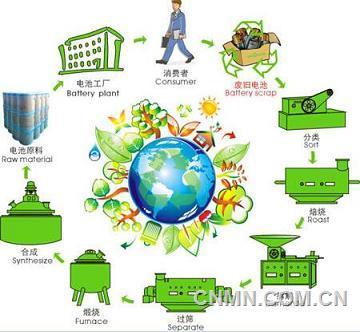 大型电池企业探索电池回收领域