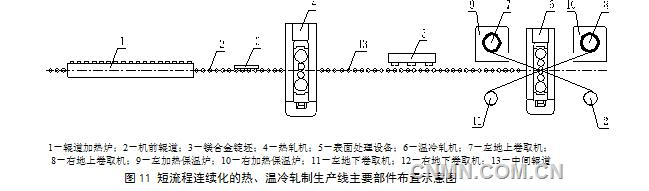 se566的应用电路图