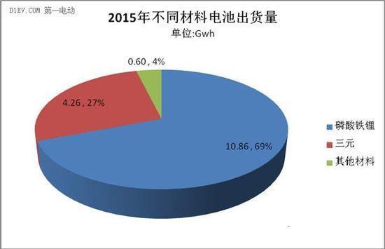 中国三元经济结构