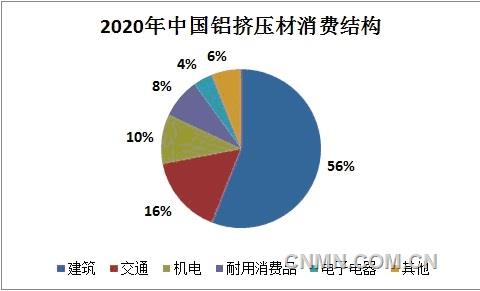 中国铝加工及铝晶粒细化剂市场概况与前瞻