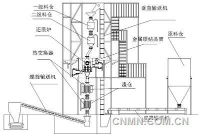 电加热竖式炼镁炉结构示意图