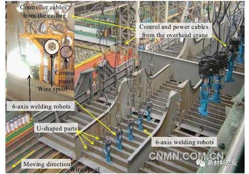 图2 船体6轴焊接机器人 机器人在非制造业中的应用也越来越多样化。亚马逊在其配送中心配备了超过1.5万台Kiva的轮式机器人,实现仓库自动化,如图3所示。这些机器人行动快速、安静,在收到中央计算机无线传送的数字指令后,通过扫描地面上的条形码标穿行、滑动至货架底下,然后送至拣货员面前。日本研制的R2D4水下机器人,最大潜深4000m,能自主收集数据,可用于海底火山、沉船和矿藏等。中国科学院沈阳自动化研究所同俄罗斯合作的CR-01、CR-02系列预编程控制的水下机器人,最大潜深为6000m,已完成了太平洋深