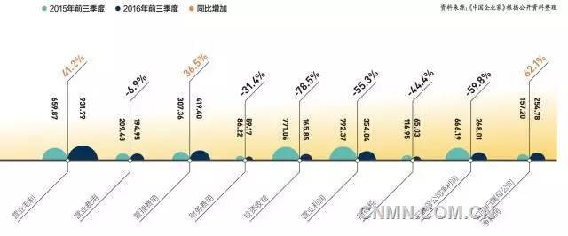 揭秘中国西装第一品牌杉杉变身全球最大锂电材料生产商