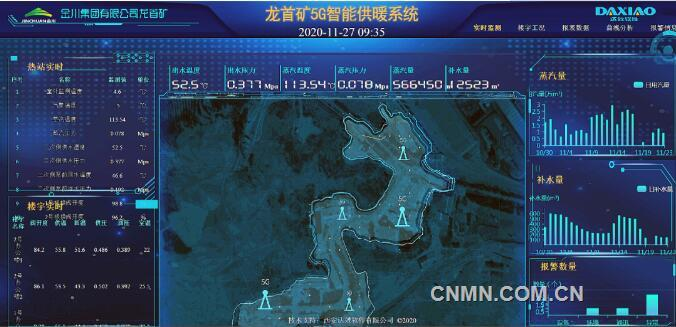 金川集团龙首矿成为甘肃首家5G智能供暖矿区