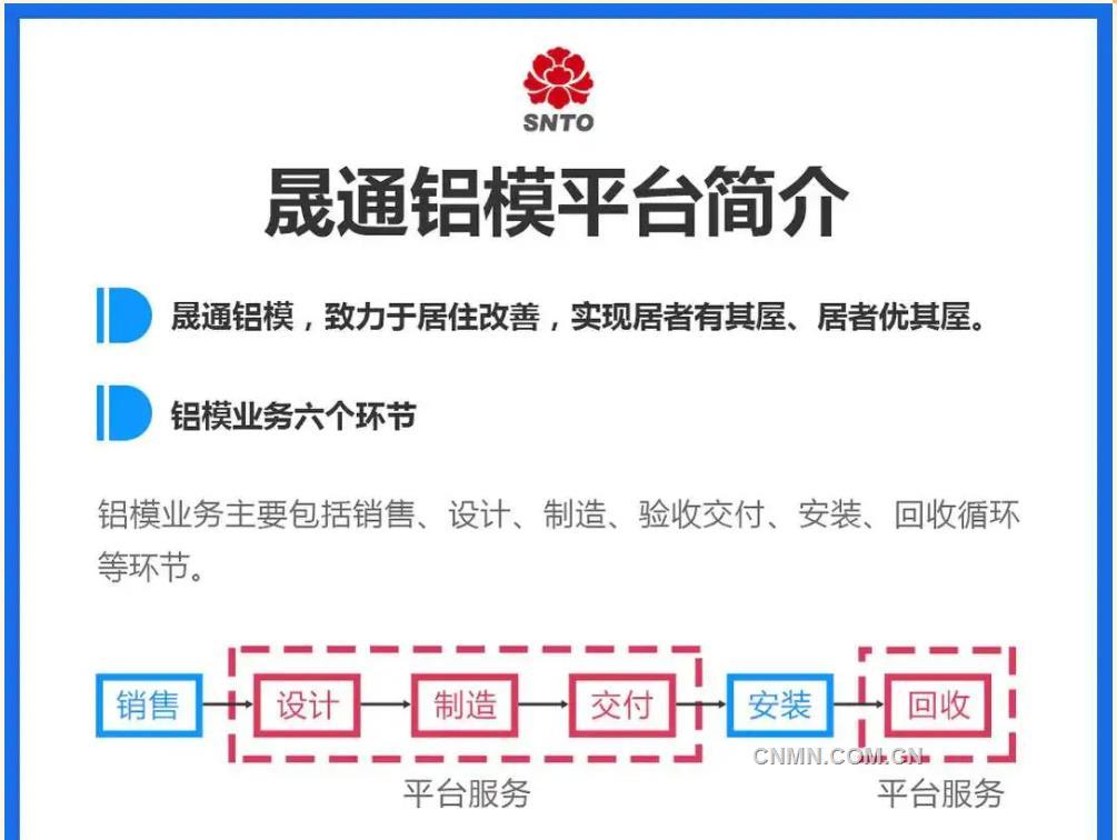 晟通铝模联盟:合作共赢 助推行业转型升级