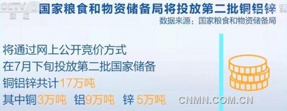 国家粮食和物资储备局:将投放第二批国家储备铜铝锌