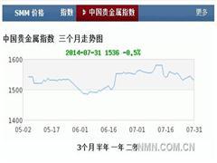 提升中国价格话语权 中国贵金属指数发布