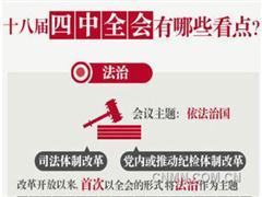 十八届四中全会今日召开 让法治释放改革新红利