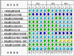 三季度中经有色金属产业预警指数为76.7