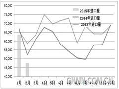 韩国1~2月废铝进口情况简析