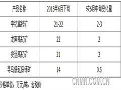 赣州市稀土行业协会继续上调离子型稀土矿价格