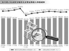 三季度装备制造业整体运行趋缓【中经】