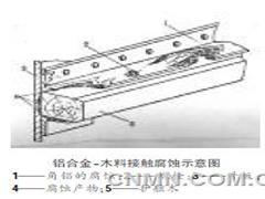 海洋材料(46):说说铝合金舰船腐蚀(二)