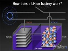 英国戴森公司研发新型固态锂电池