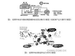 话说铝燃料电池(6):铝燃料电池技术参数及优势