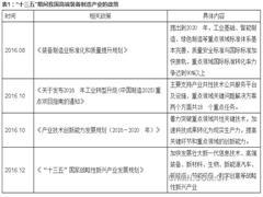 中国高端装备制造产业现状与未来(上)