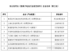 工信部公★示第三批拟公告符合《锂离子电池行业规范条□ 件》企业名单