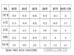 镁价上涨——5月份镁市场回顾及后市展望