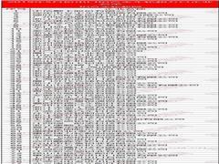 2019年5月中国铝合金车轮出口情况简析