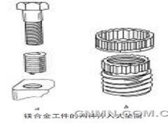 教授品镁(121):话说镁合金工件的螺纹连接