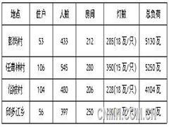 中国光伏20年:江湖风云录(三十五)
